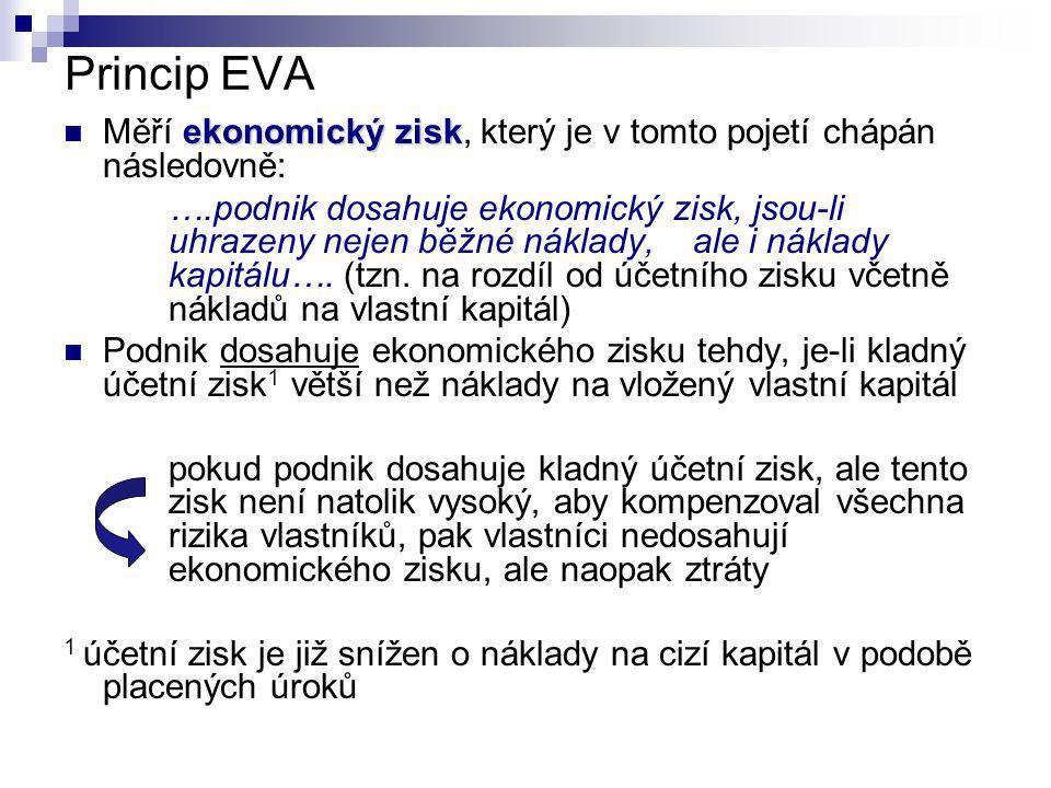 Princip EVA Měří ekonomický zisk, který je v tomto pojetí chápán následovně: