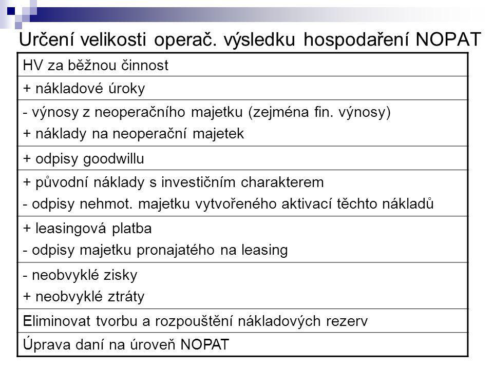 Určení velikosti operač. výsledku hospodaření NOPAT