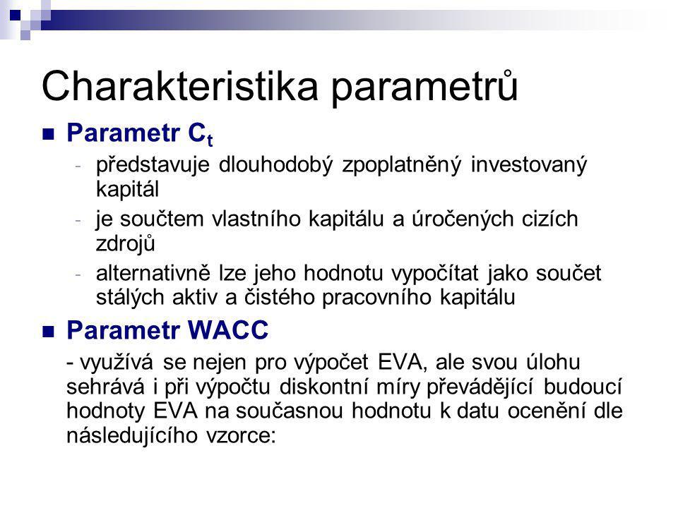 Charakteristika parametrů