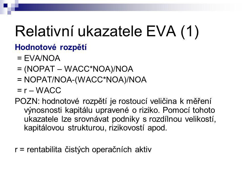 Relativní ukazatele EVA (1)