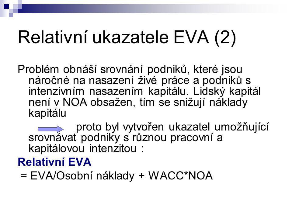 Relativní ukazatele EVA (2)