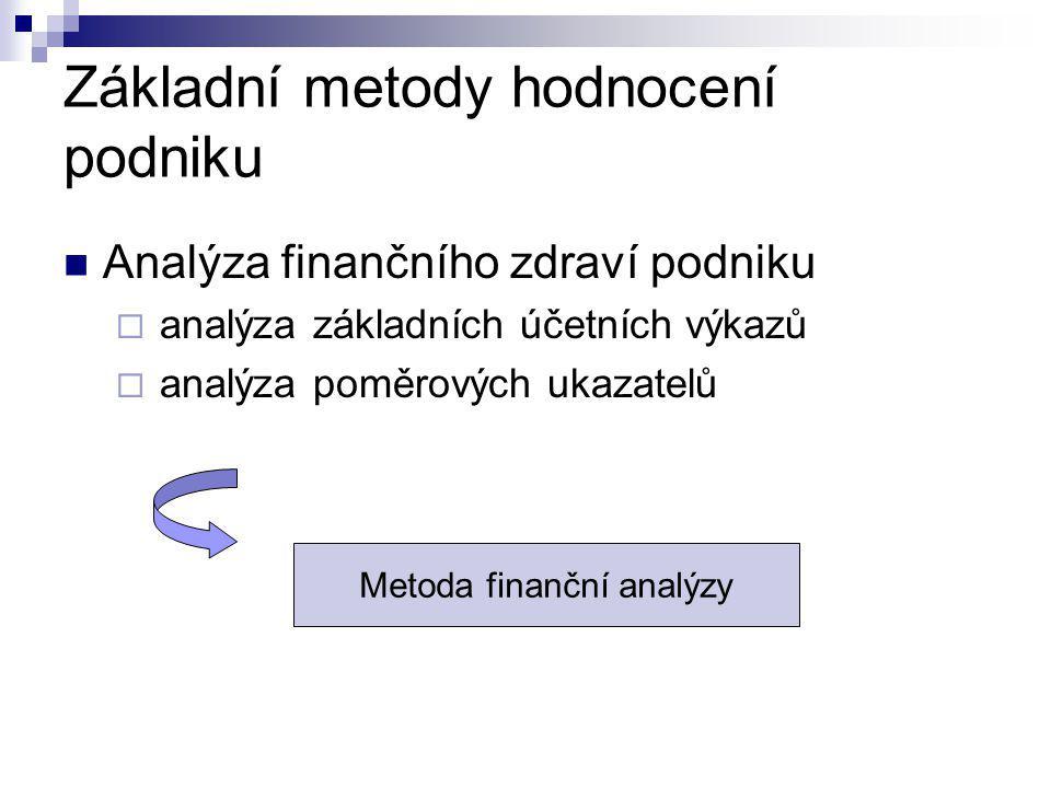 Základní metody hodnocení podniku