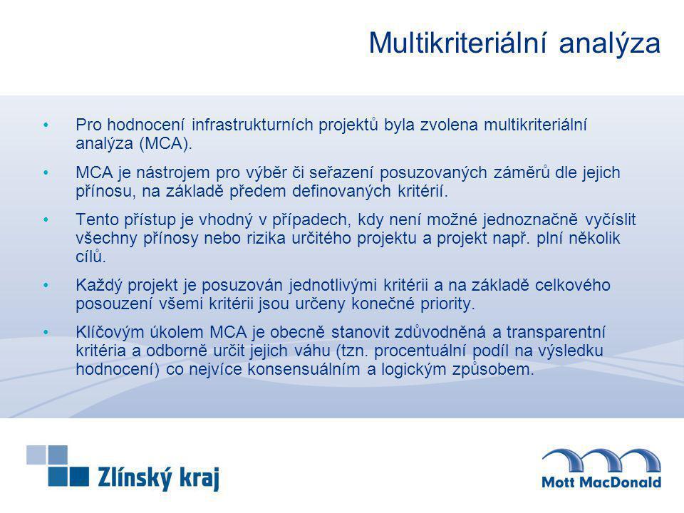 Multikriteriální analýza