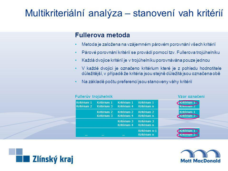Multikriteriální analýza – stanovení vah kritérií