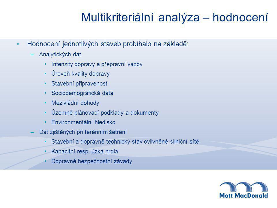 Multikriteriální analýza – hodnocení