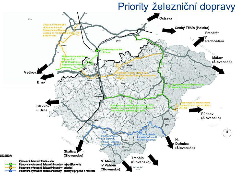 Priority železniční dopravy