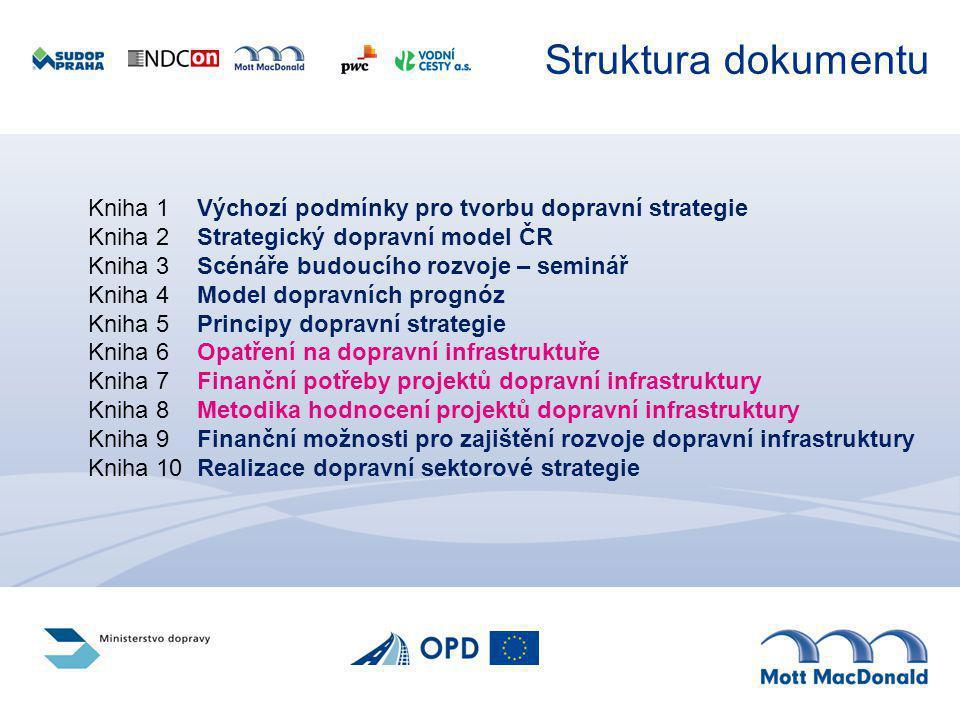 Struktura dokumentu Kniha 1 Výchozí podmínky pro tvorbu dopravní strategie. Kniha 2 Strategický dopravní model ČR.
