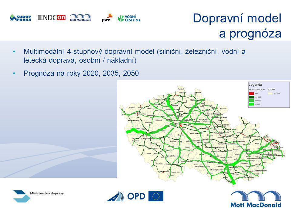 Dopravní model a prognóza