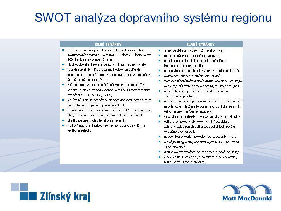 SWOT analýza dopravního systému regionu