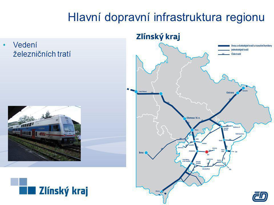 Hlavní dopravní infrastruktura regionu