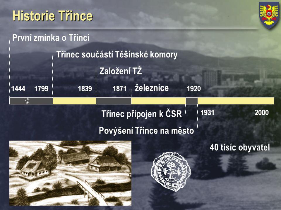 Historie Třince První zmínka o Třinci Třinec součástí Těšínské komory