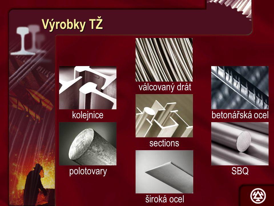 Výrobky TŽ SBQ betonářská ocel kolejnice polotovary sections