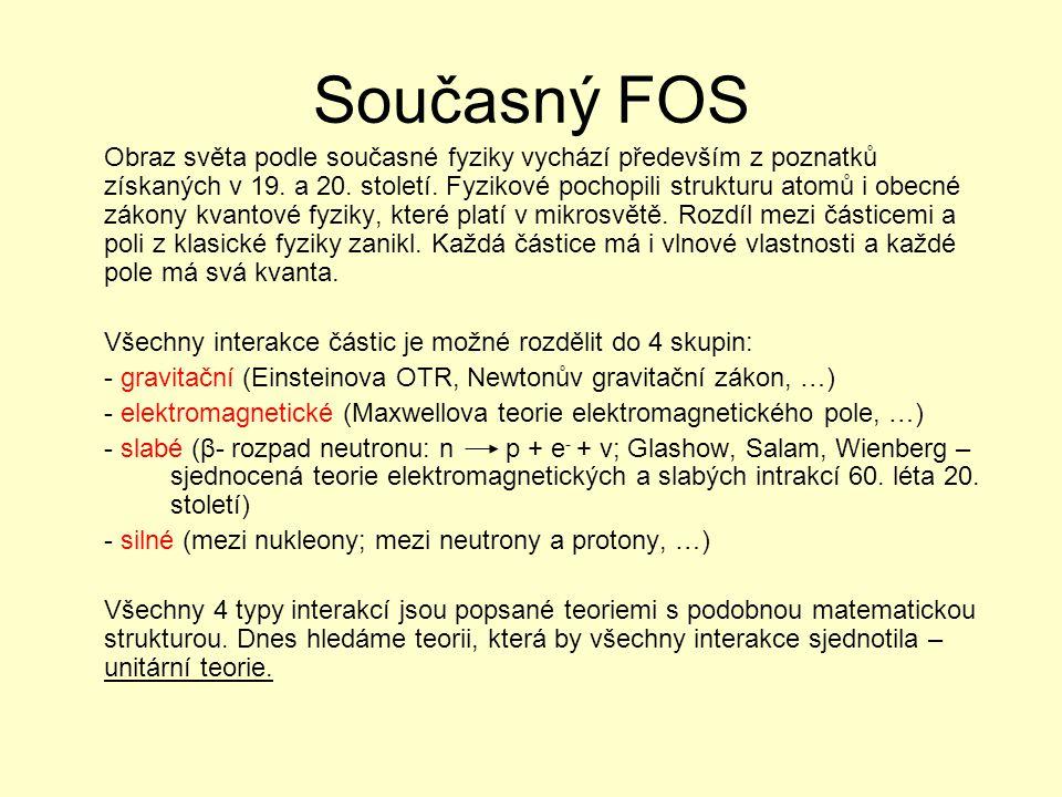 Současný FOS
