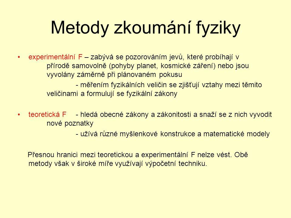 Metody zkoumání fyziky