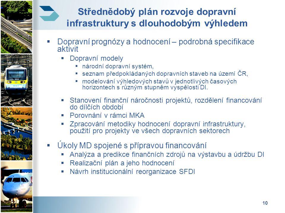 Střednědobý plán rozvoje dopravní infrastruktury s dlouhodobým výhledem