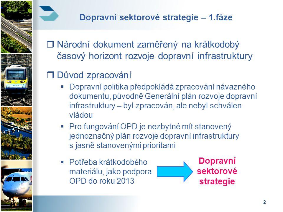Dopravní sektorové strategie – 1.fáze