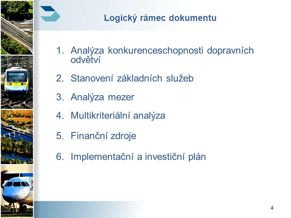 Logický rámec dokumentu