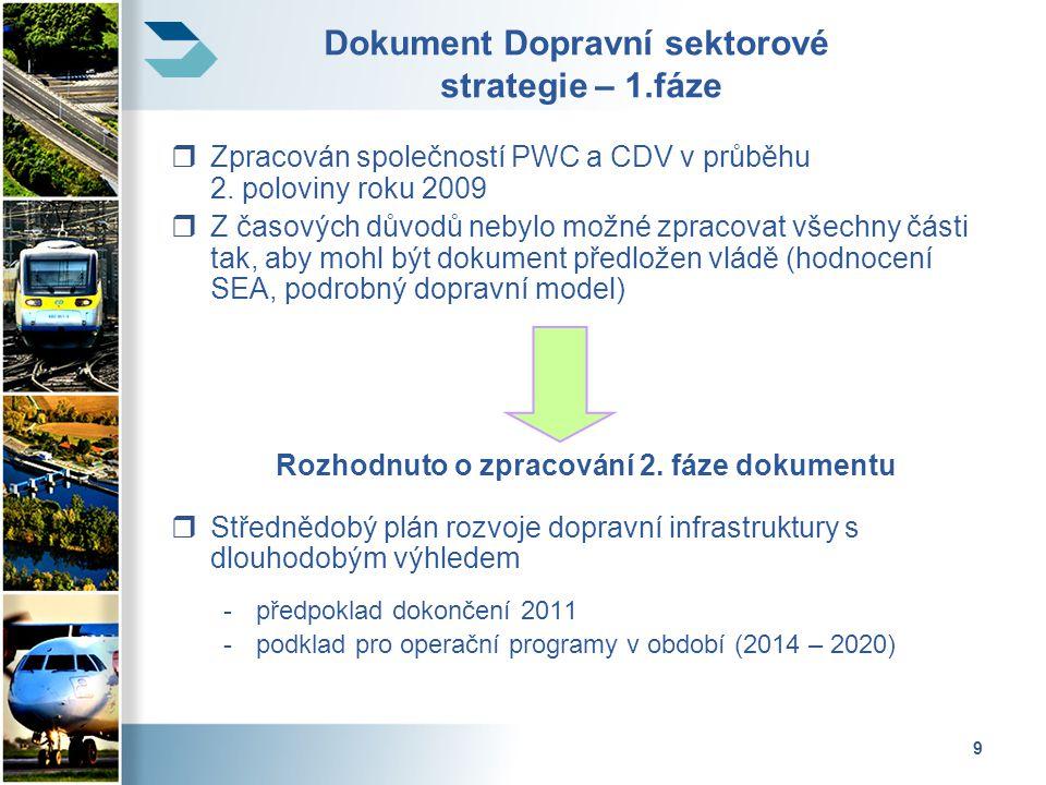 Dokument Dopravní sektorové strategie – 1.fáze