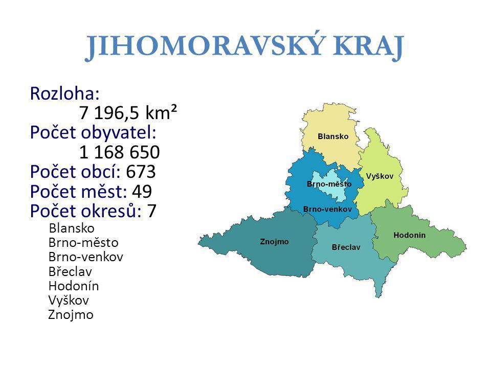 JIHOMORAVSKÝ KRAJ Rozloha: 7 196,5 km² Počet obyvatel: 1 168 650