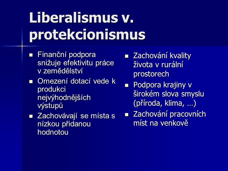 Liberalismus v. protekcionismus