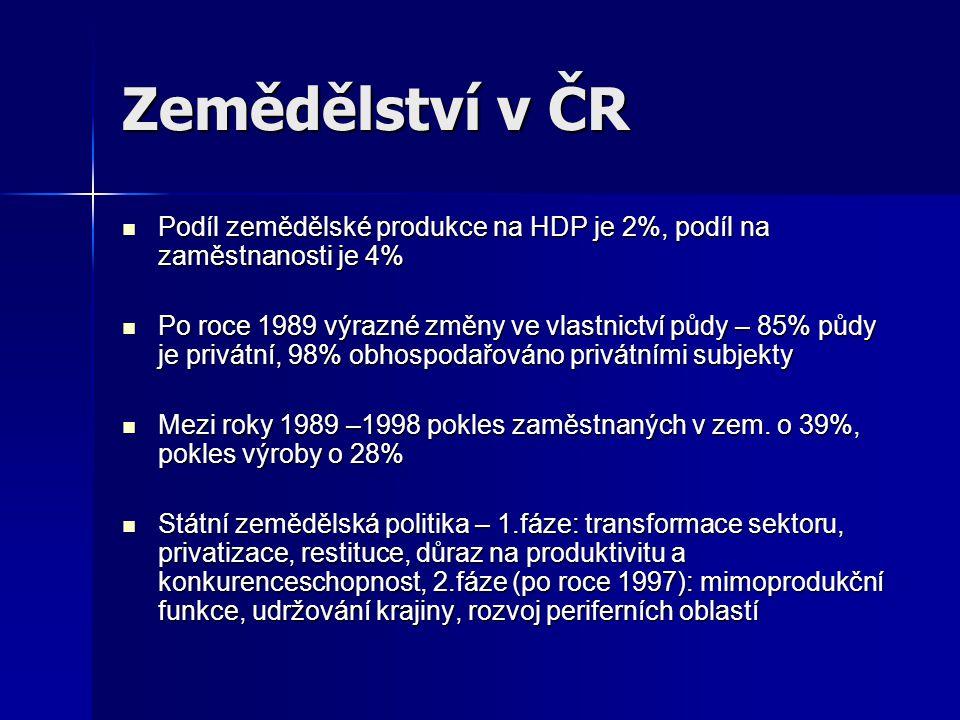 Zemědělství v ČR Podíl zemědělské produkce na HDP je 2%, podíl na zaměstnanosti je 4%