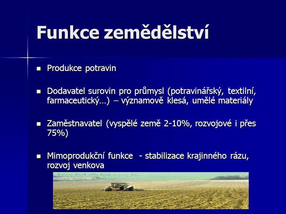 Funkce zemědělství Produkce potravin