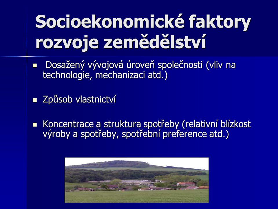 Socioekonomické faktory rozvoje zemědělství