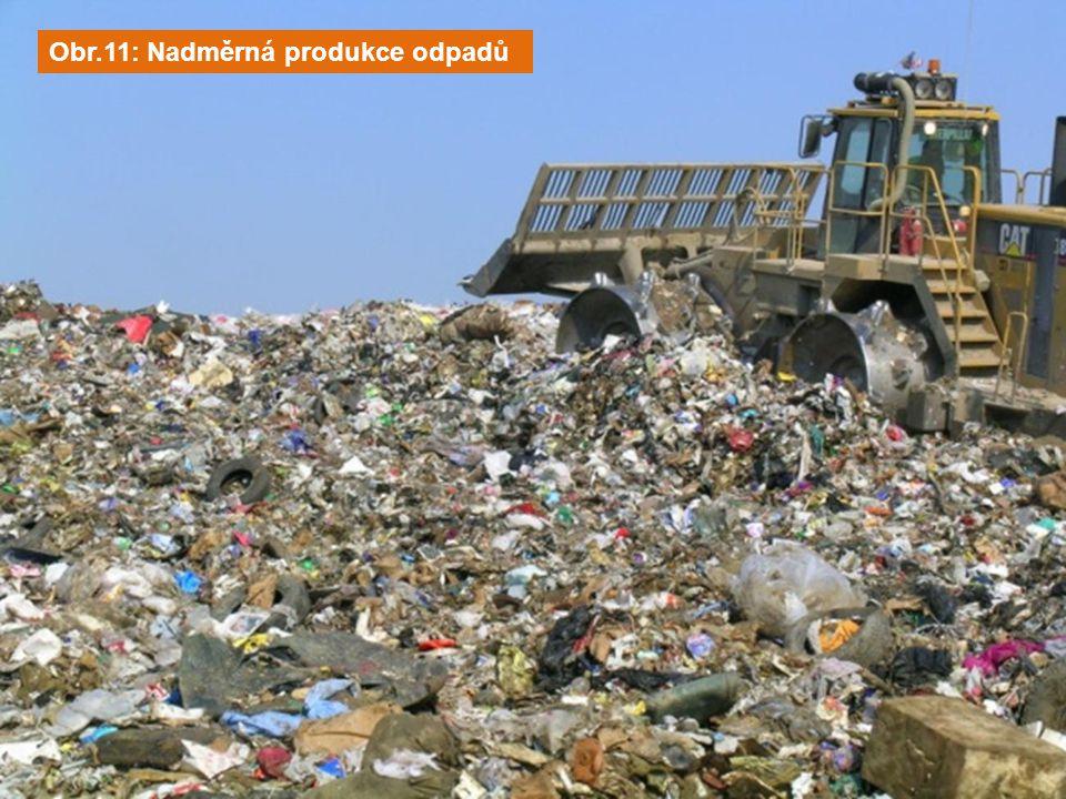 Obr.11: Nadměrná produkce odpadů