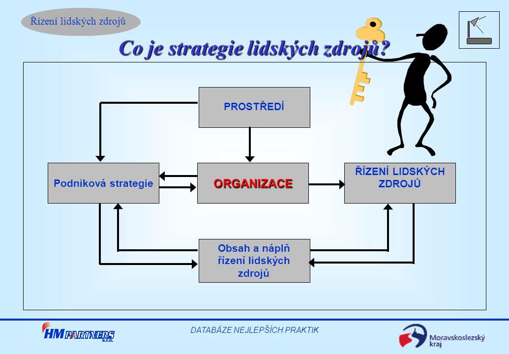 Co je strategie lidských zdrojů