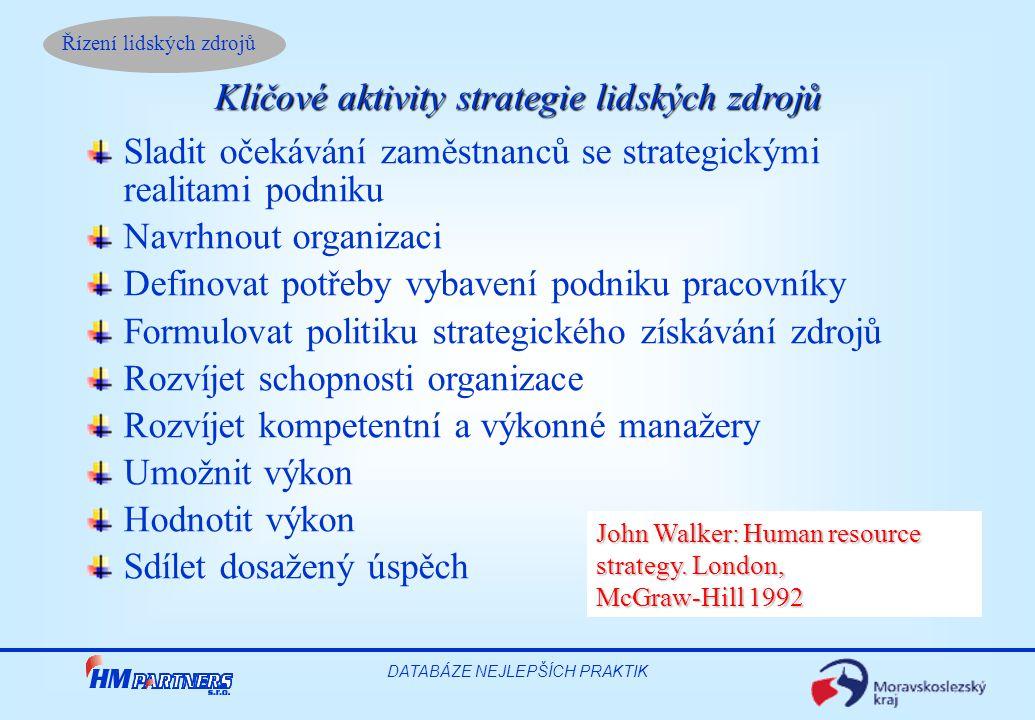 Klíčové aktivity strategie lidských zdrojů