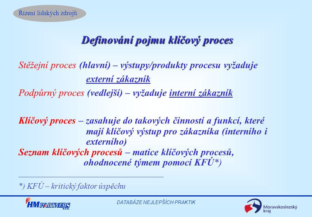 Definování pojmu klíčový proces