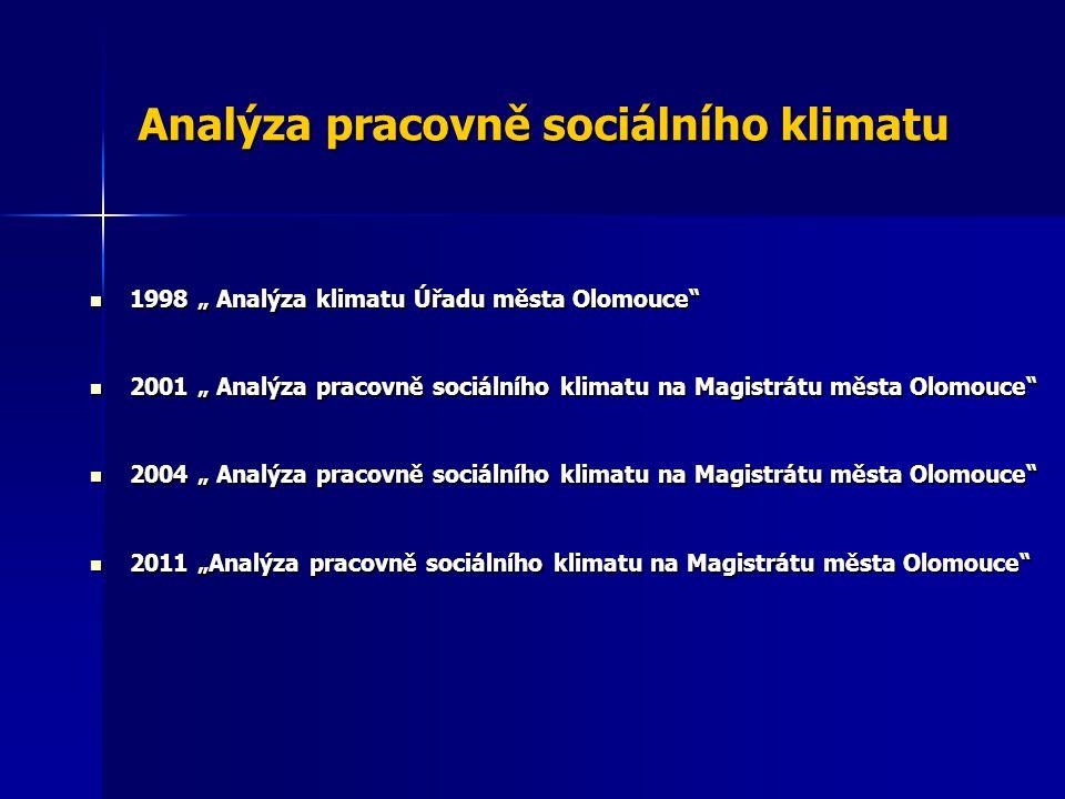 Analýza pracovně sociálního klimatu