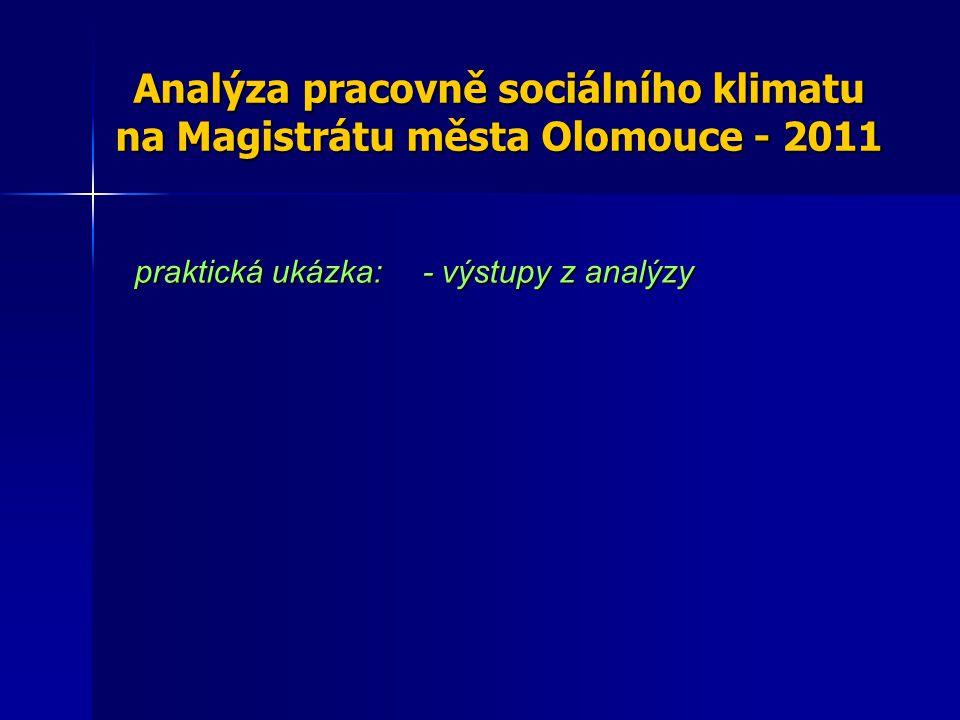 Analýza pracovně sociálního klimatu na Magistrátu města Olomouce - 2011