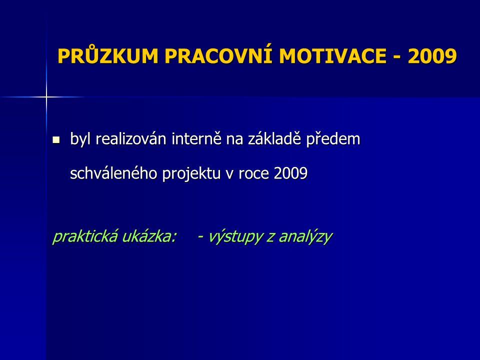 PRŮZKUM PRACOVNÍ MOTIVACE - 2009