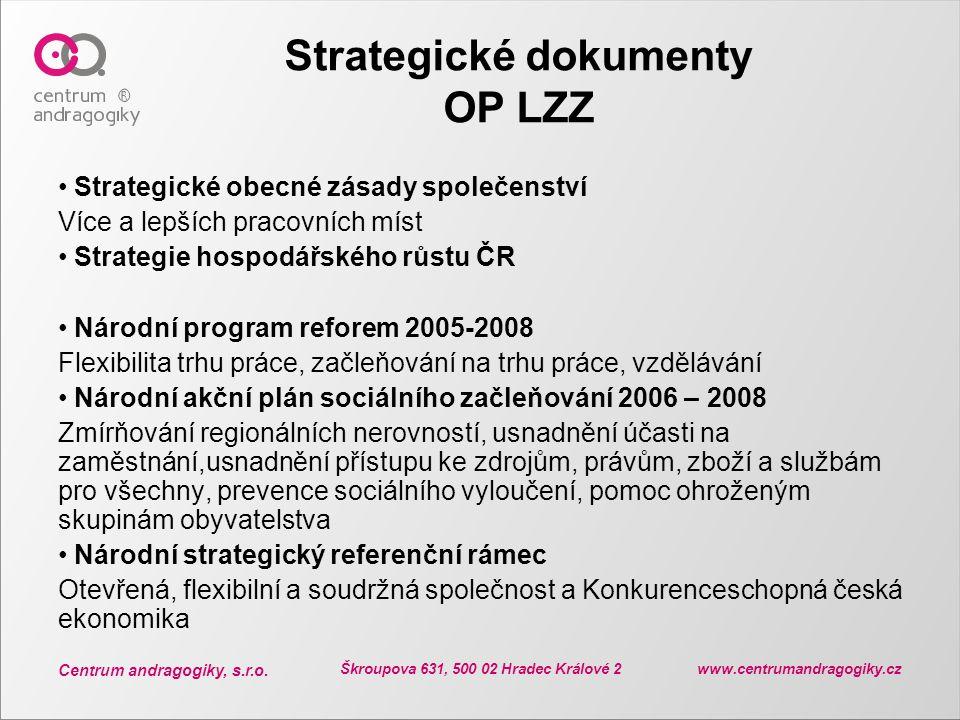 Strategické dokumenty OP LZZ