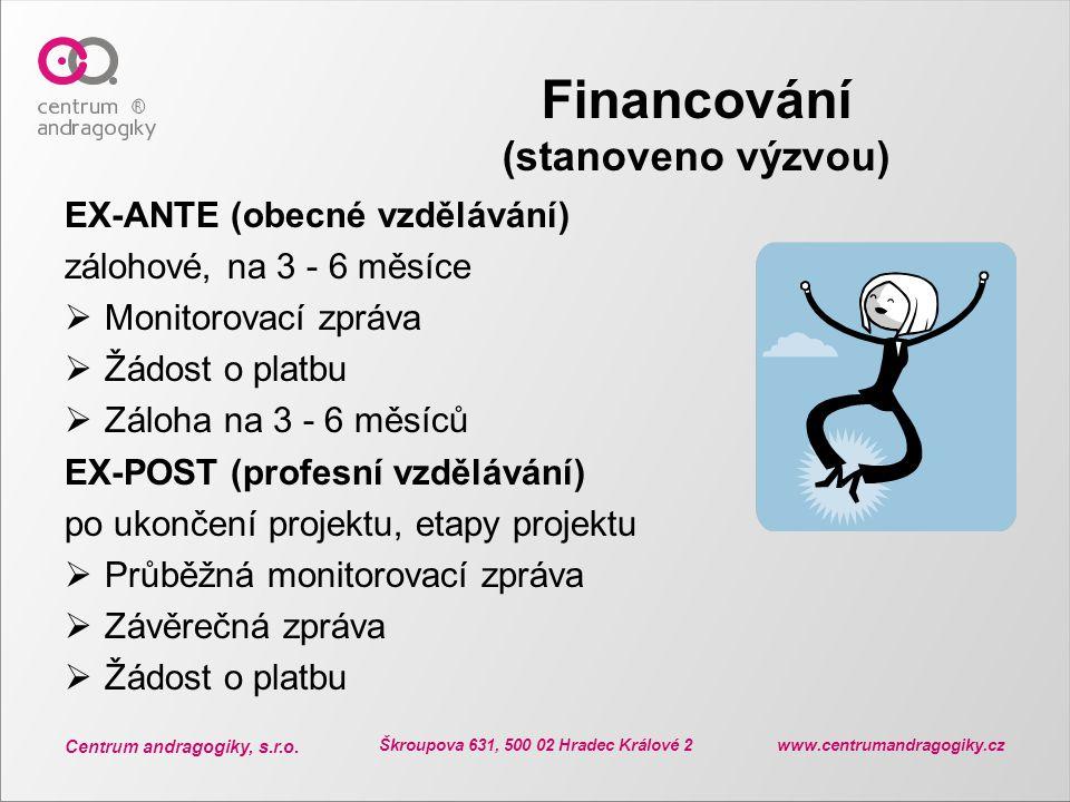 Financování (stanoveno výzvou)