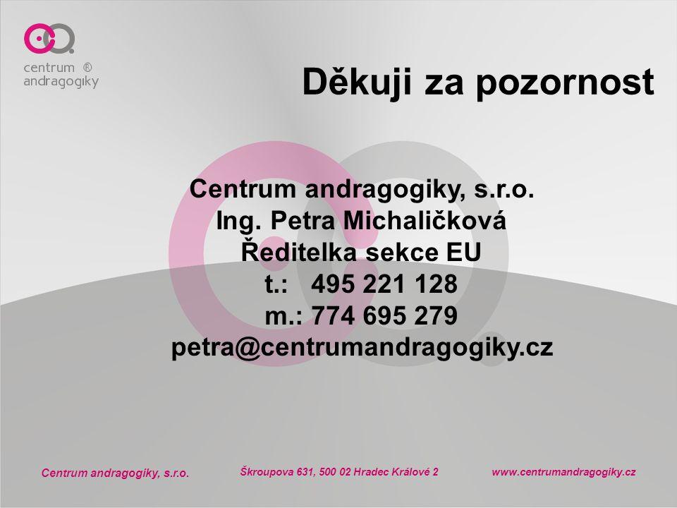 Děkuji za pozornost Centrum andragogiky, s.r.o.