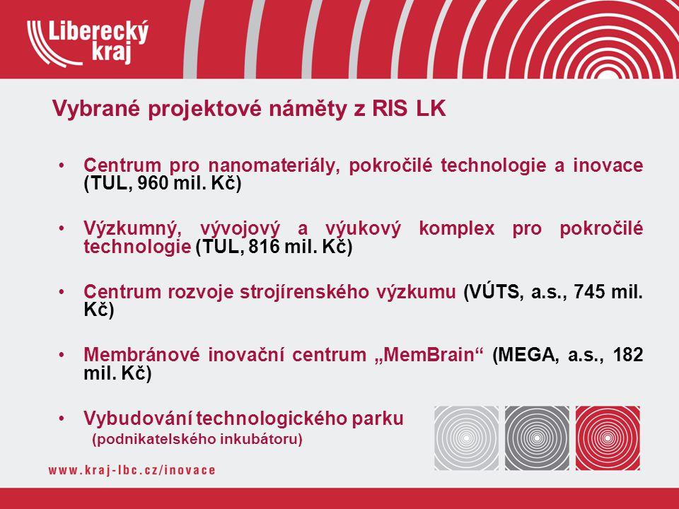Vybrané projektové náměty z RIS LK