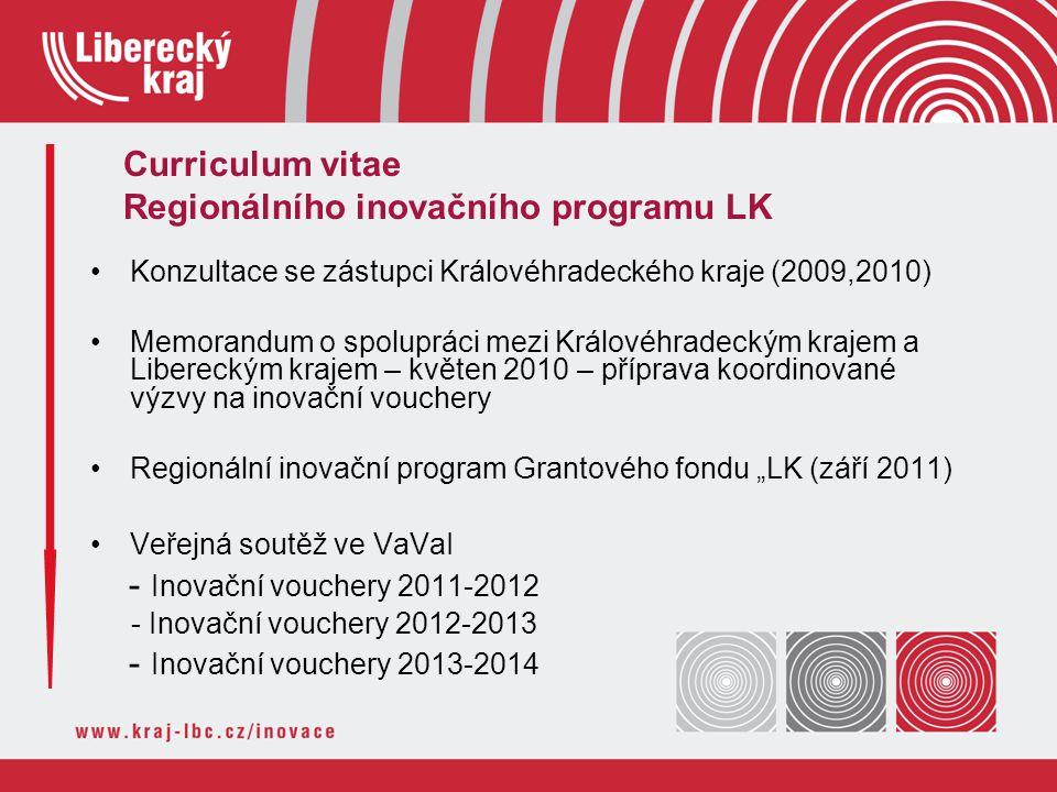 Curriculum vitae Regionálního inovačního programu LK