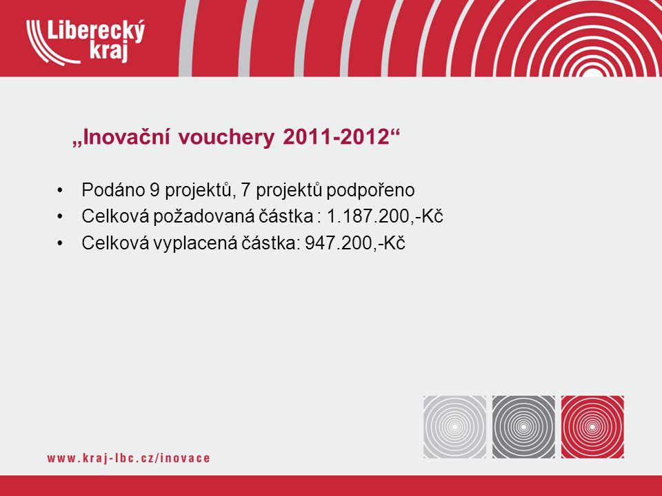 """""""Inovační vouchery 2011-2012 Podáno 9 projektů, 7 projektů podpořeno"""
