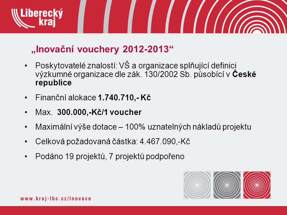 """""""Inovační vouchery 2012-2013"""