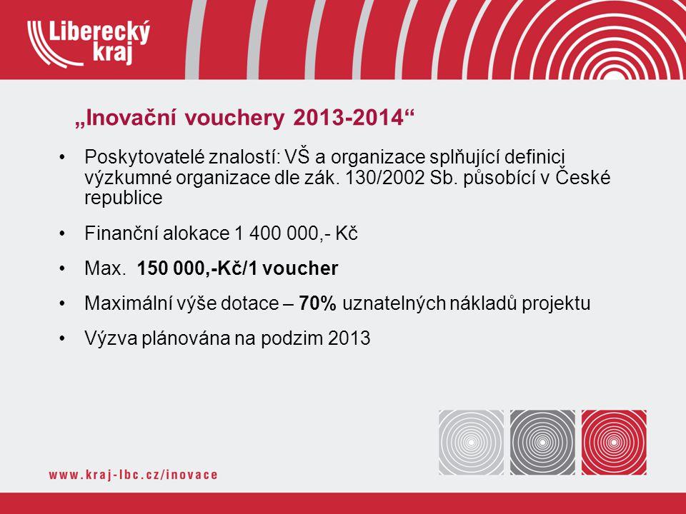 """""""Inovační vouchery 2013-2014"""