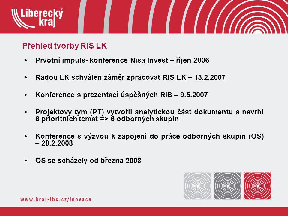Přehled tvorby RIS LK Prvotní impuls- konference Nisa Invest – říjen 2006. Radou LK schválen záměr zpracovat RIS LK – 13.2.2007.