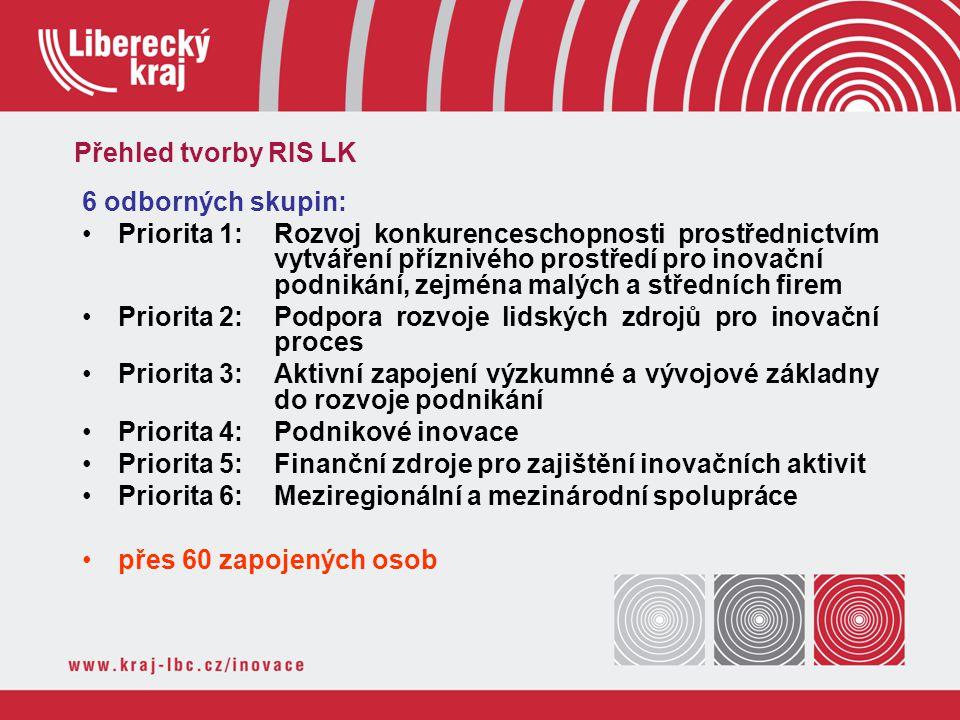 Přehled tvorby RIS LK 6 odborných skupin: