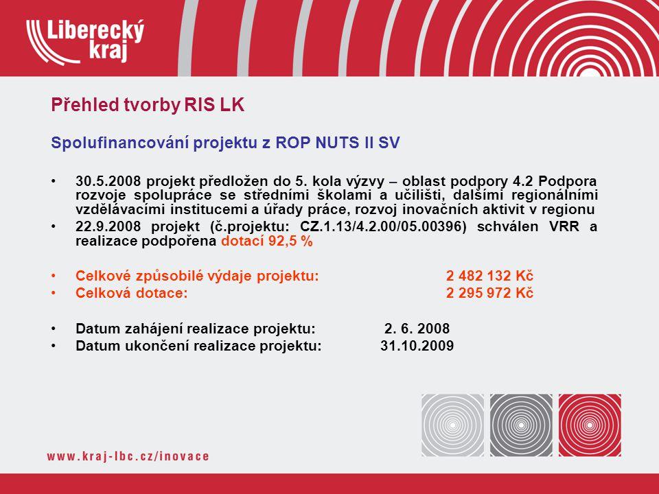 Přehled tvorby RIS LK Spolufinancování projektu z ROP NUTS II SV