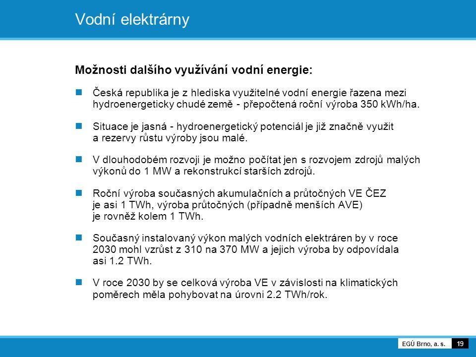 Vodní elektrárny Možnosti dalšího využívání vodní energie: