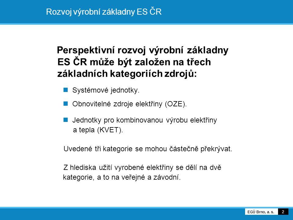 Rozvoj výrobní základny ES ČR