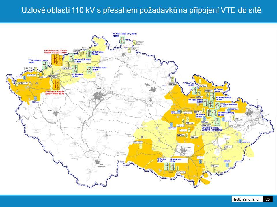 Uzlové oblasti 110 kV s přesahem požadavků na připojení VTE do sítě