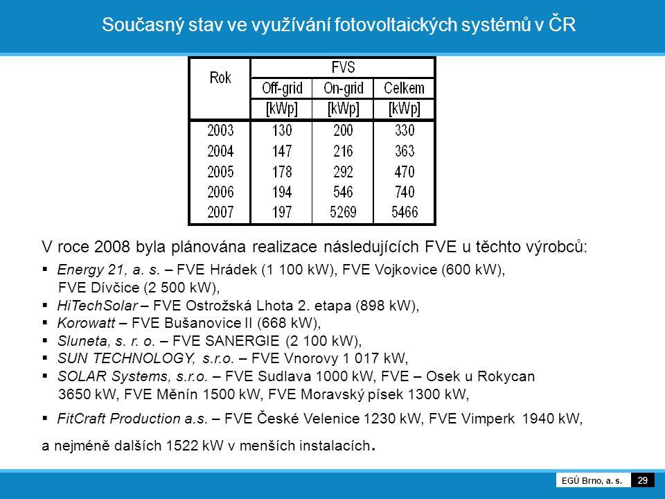 Současný stav ve využívání fotovoltaických systémů v ČR