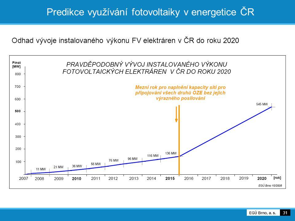 Predikce využívání fotovoltaiky v energetice ČR